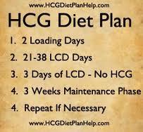 hcg diet drops